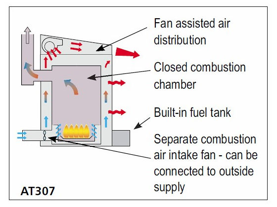 Waste Oil Heater Diagram Introduction To Electrical Wiring Diagrams - Lanair waste oil heater wiring diagram